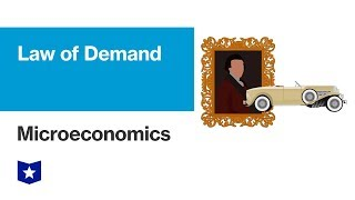 Law of Demand | Microeconomics