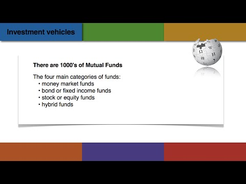 Investment Vehicles: Mutual Funds - Lesson 16