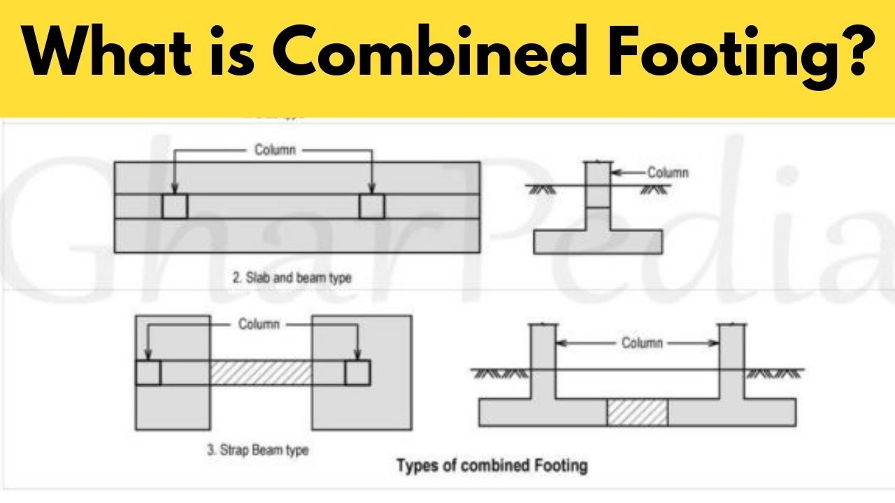 What is Combined Footing? - Combined Column Footing