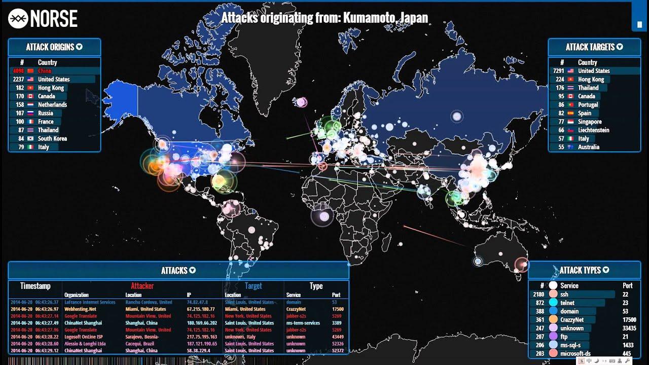 Ddos Attack Online