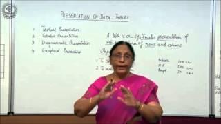 Presentation of Data Class XI Economics by Manju goyal