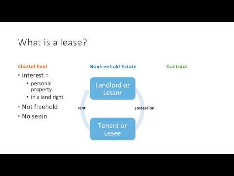 Leaseholds corrected