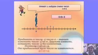 6 класс Сложение чисел с помощью координатной прямой.