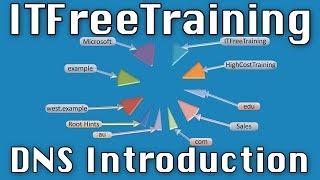 ITFreeTraining - DNS Course