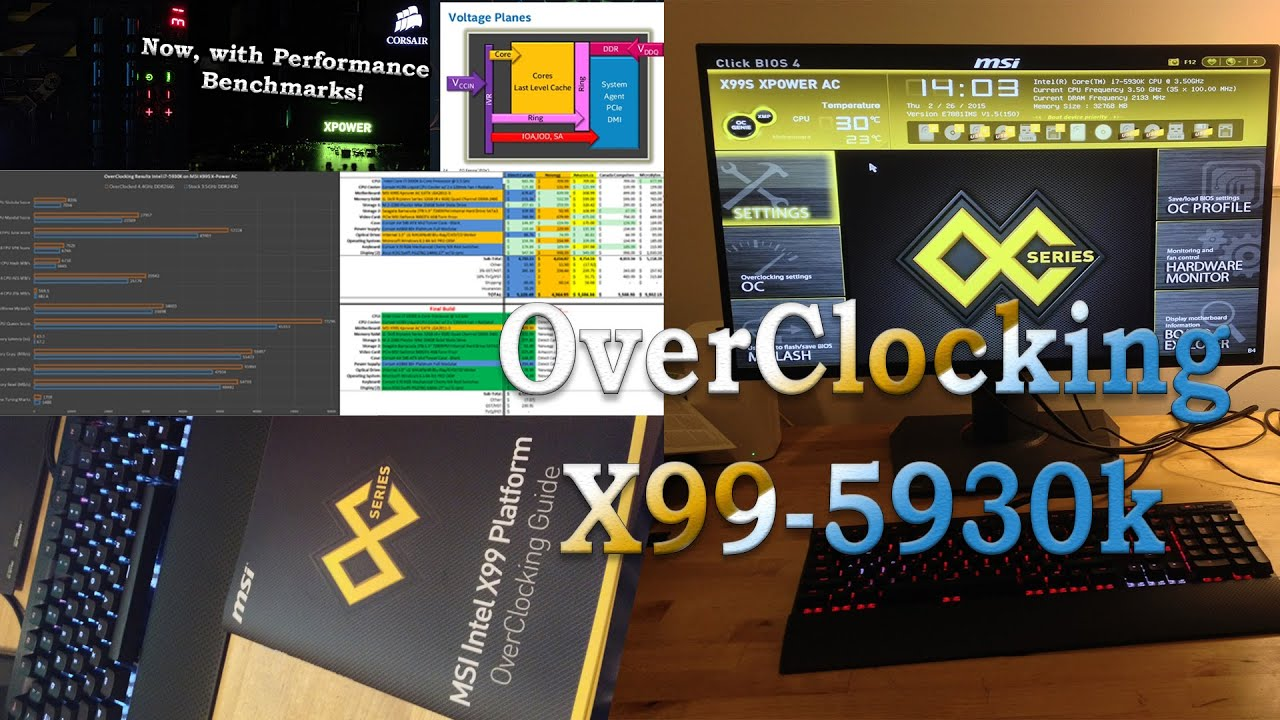 Guide to Overclocking i7 X99 Haswell-E to 4 4GHz @ 1 25v
