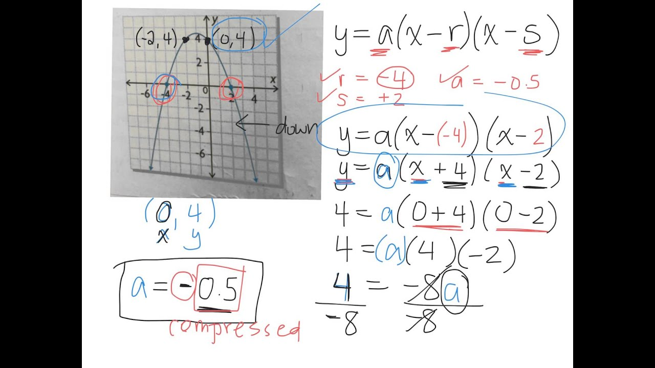 Equation of a parabola in factored form given a graph 34 gr 10 equation of a parabola in factored form given a graph 34 gr 10 academic 10 19 15 falaconquin