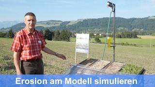 Simulation des Erosionsrisikos bei unterschiedlicher Bodenbewirtschaftung