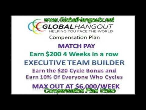 Global Hangout - Маркетинг Eng