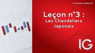 Leçon n°3 : Les chandeliers Japonais - Formation trading IG