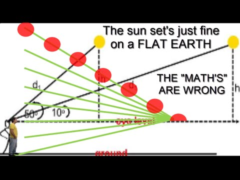 THE SUN SETS JUST FINE ON A FLAT EARTH - THE MATHS ARE WRONG perspective