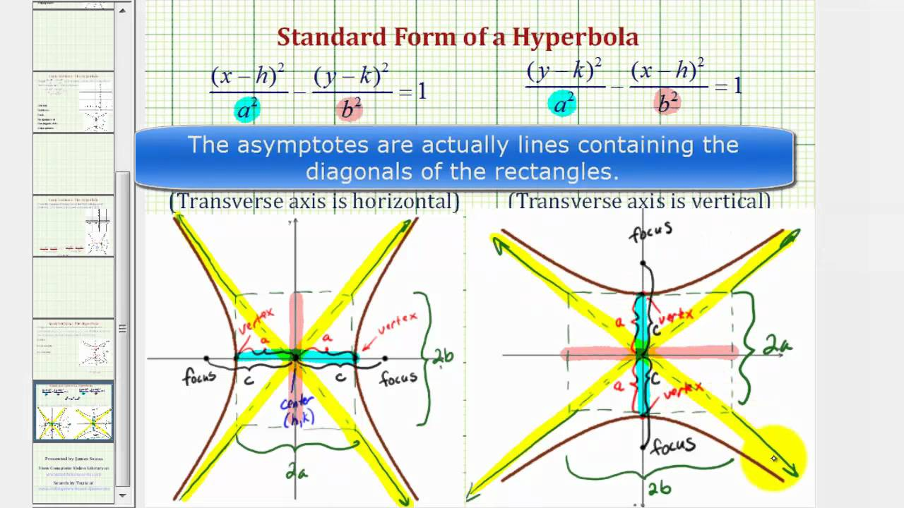 Ex 1 conic section graph a hyperbola with center at the origin ex 1 conic section graph a hyperbola with center at the origin horizontal youtube falaconquin