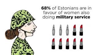 Public Opinion I: Estonian's Willingness to Contribute To National Defence