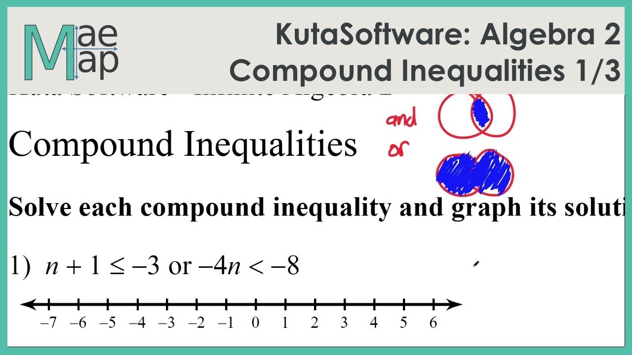 Kutasoftware Algebra 2 Compound Inequalities Part 1 Youtube