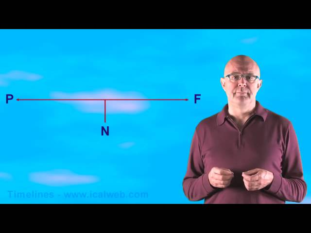Verb Timelines   an ICAL TEFL training video