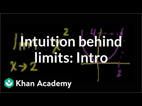 Introduction to limits 2 | Limits | Precalculus | Khan Academy