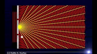 Video Physics123 Day 27 - Interference download MP3, 3GP, MP4, WEBM, AVI, FLV Oktober 2018
