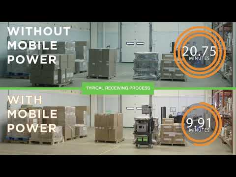 See Warehouse Receiving Process Completed 52% Faster with Mobile Powered Workstations