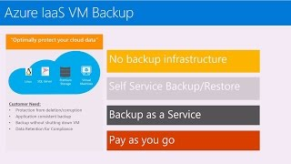 Protect your data with a modern backup, archive and disaster recovery solution