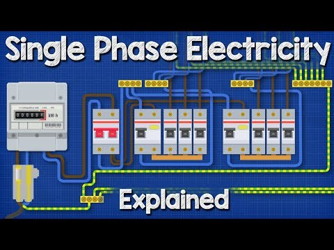 Single Phase Electricity Explained - wiring diagram energy ... on