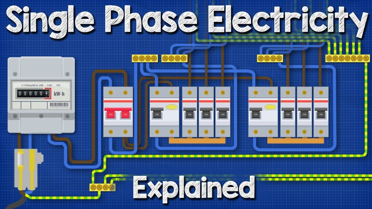 Single Phase Electricity Explained - wiring diagram energy meter on