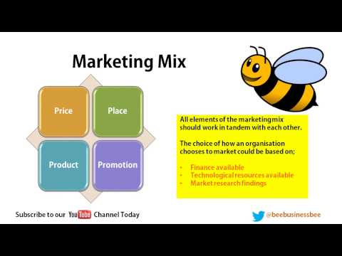 AS Level Business Studies AQA BUSS2 Revision Session (Part 2; Marketing & Human Resources)
