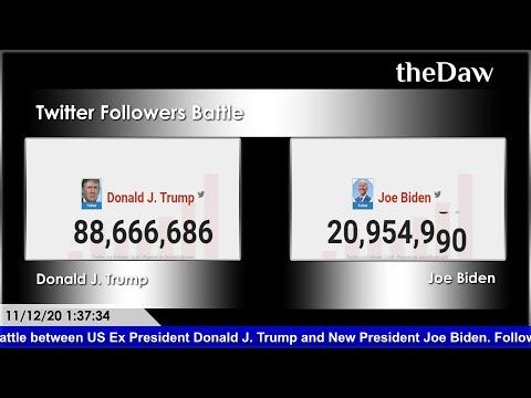 Donald J. Trump vs Joe Biden Twitter Followers Battle | theDaw