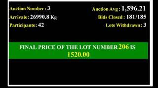 SPICES BOARD  E-AUCTION  PUTTADY 09/07/2020 GREENHOUSE LIVE
