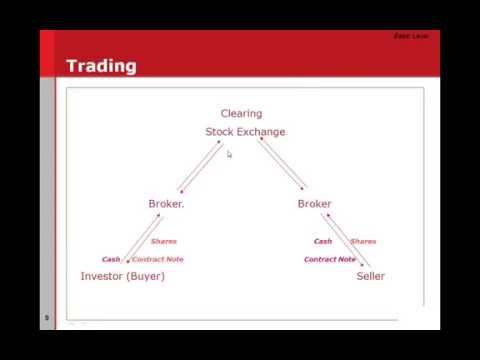 Security markets – Equity, Bonds, Trading, Stock Exchange