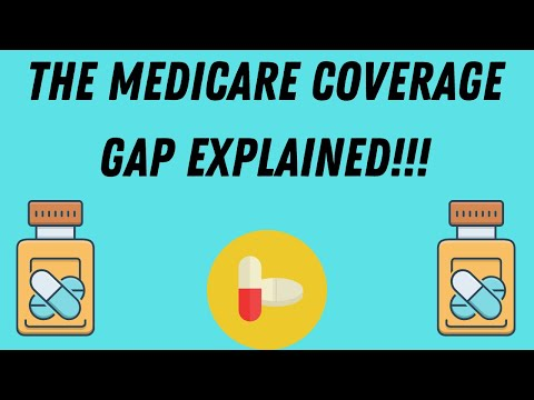 the-medicare-coverage-gap-explained!!!