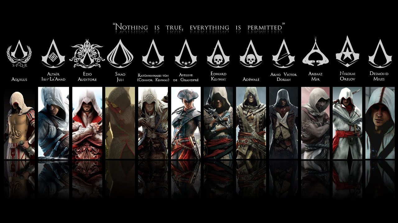 What are the Assassin's Creed games in order? - Quora