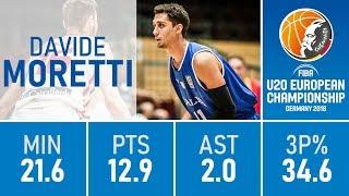 Davide Moretti - 2018 U20 European Championship