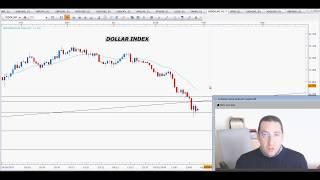Segnali Forex e Trading 29.01.2018