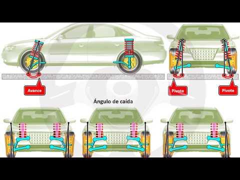 INTRODUCCIÓN A LA TECNOLOGÍA DEL AUTOMÓVIL - Módulo 11 (7/16)