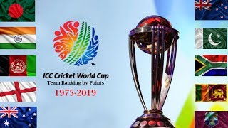 ICC Cricket World Cup Team Ranking by Point Table (1975 to 2019)