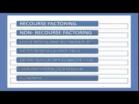 6 FACTORING - meaning, different types (recourse and non recourse)