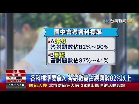 國中會考寄發成績單寫作6級分僅1304人