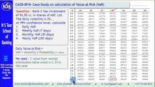 How to calculate Value at Risk ? - CAIIB BFM Case Study