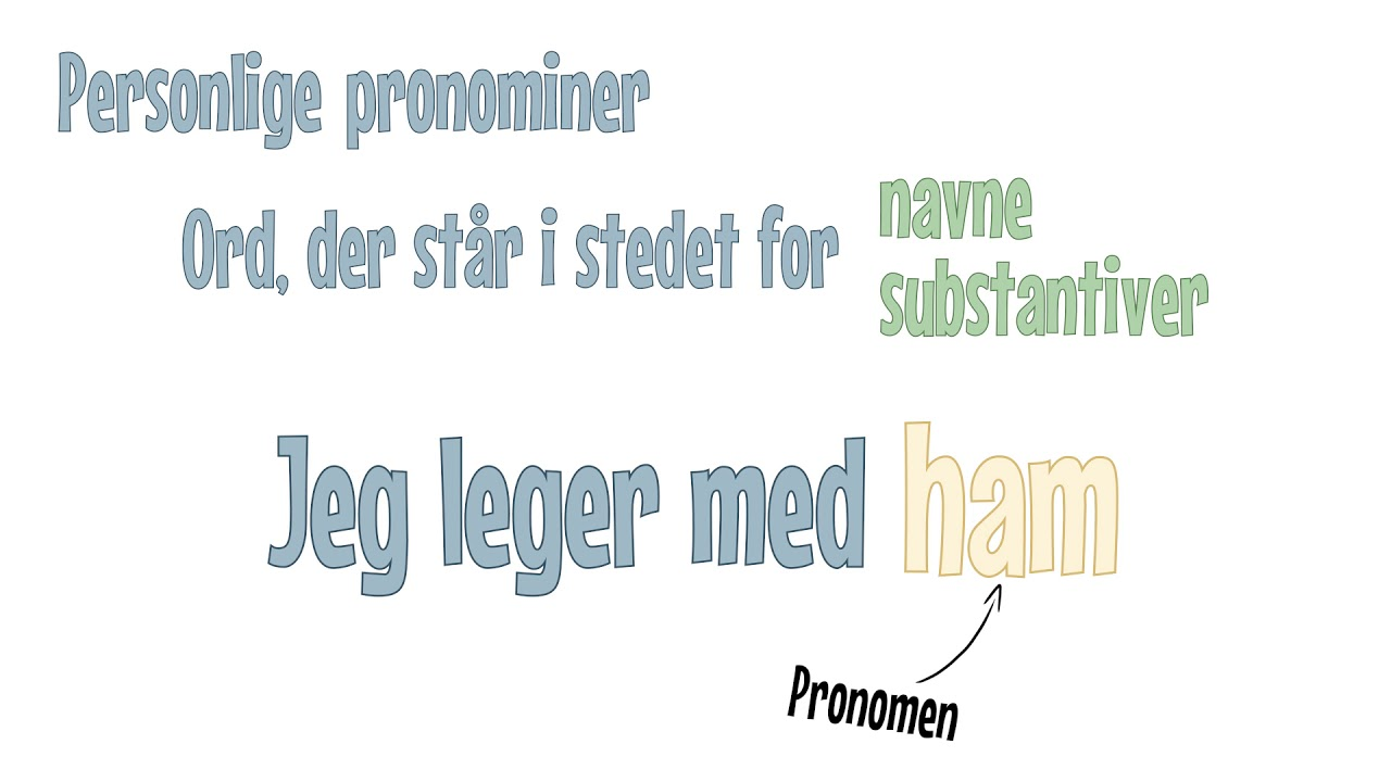 Grammatip.com - DSF - Pronominer: Personlige pronominer objekt