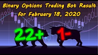 Binary Options Bot Trading Report for February 18, 2020 (22+ 1-) | Trading Signals in Telegram