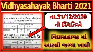 Vidhyasahayak Bharti 2021 | વિદ્યાસહાયકમાં ખાલી જગ્યા ની માહિતી | ક્યારે ભરતી આવશે ? | B R Variya