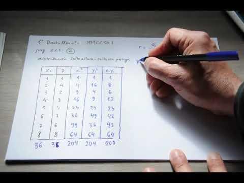 1º-bachillerato-c-página-221-ejercicio-2