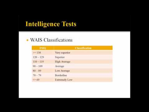 Intelligence Assessment in Counseling