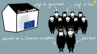 Qu'est-ce que le Conseil européen ?