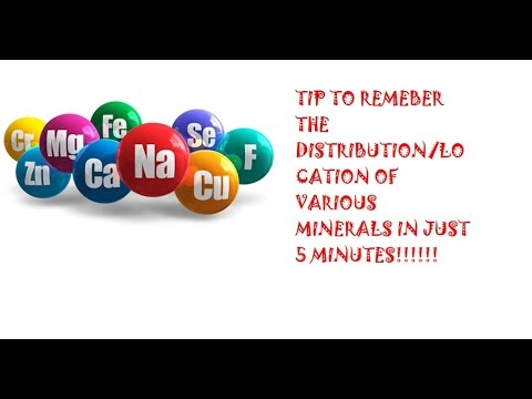 TIPS TO REMEMBER THE DISTRIBUTION OR LOCATON OF MINERALS IN INDIA