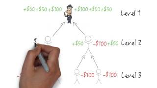 Download WHAT IS A PYRAMID SCHEME? Mp3 and Videos