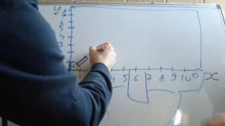 Система координат ч. 2 Положение точки. Подготовка к программированию в Scrath