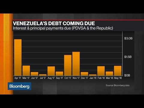 What Venezuela