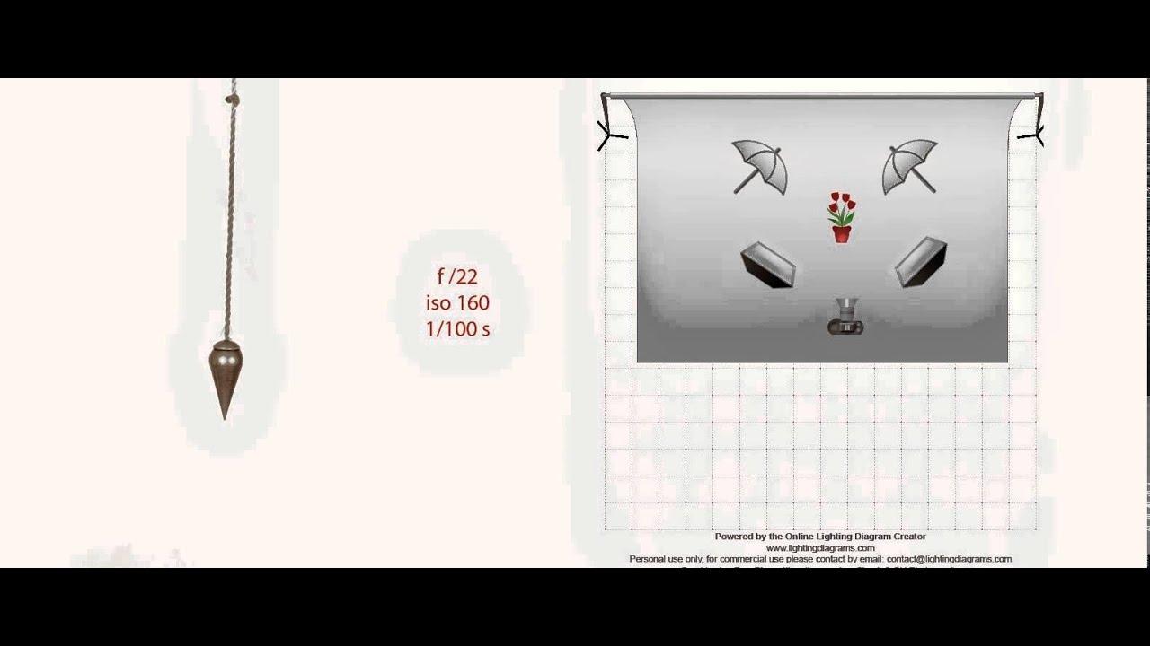 Studio Stock Photography Youtube Lighting Diagram Jewelry