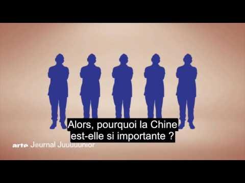Apprendre Le Français Avec Des Vidéo Avec Sous Titres La Pollution En Chine Youtube