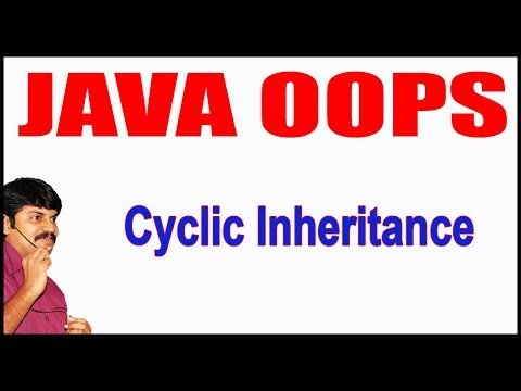 java-tutorials-||-java-oops-||-cyclic-inheritance-||-by-durga-sir
